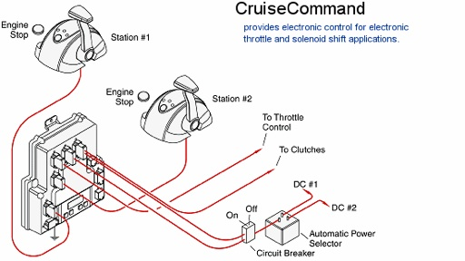 Zf Mathers Cruisecommand Electronic Marine Engine Controls